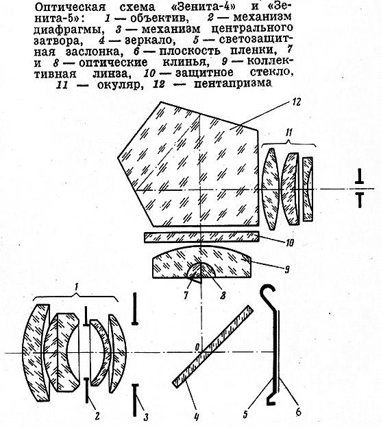 """,""www.photohistory.ru"
